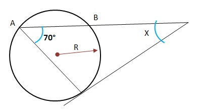 Angulo exterior a la circunferencia for Exterior a la circunferencia